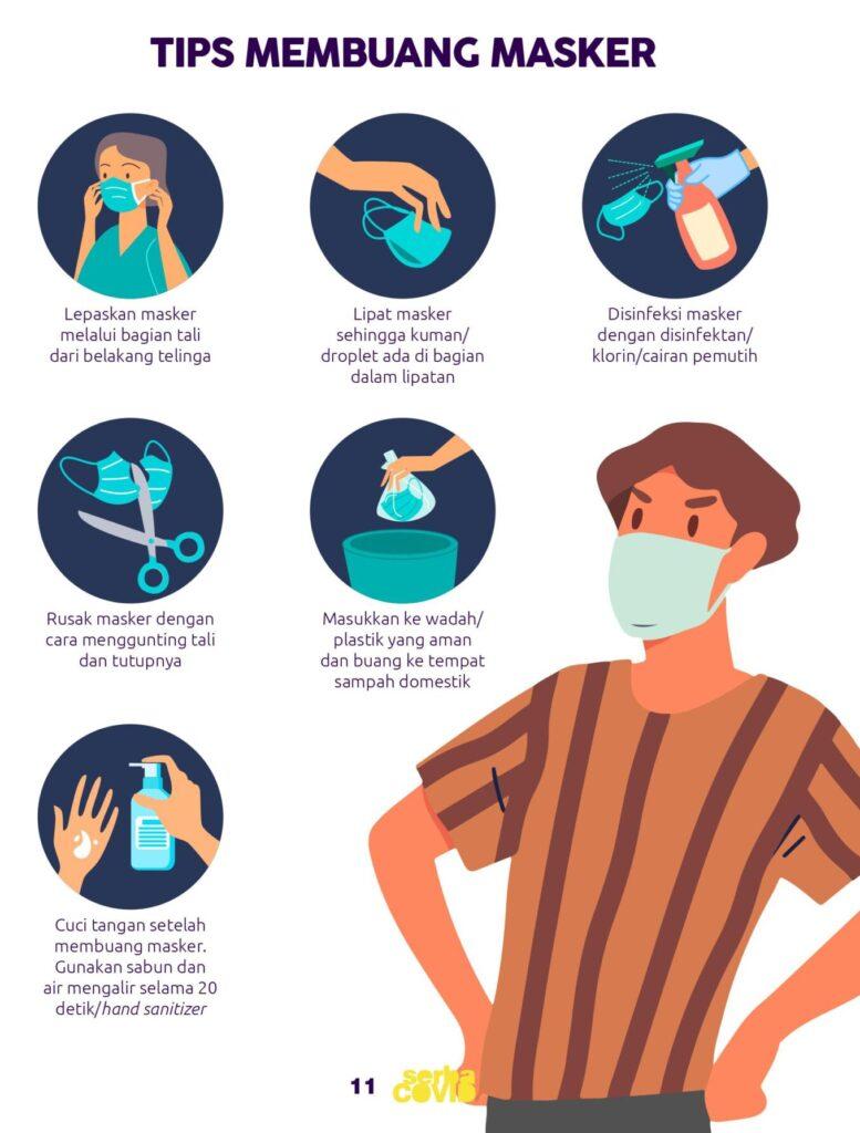 tips membuang masker