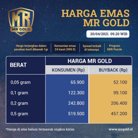 daftar harga mr gold